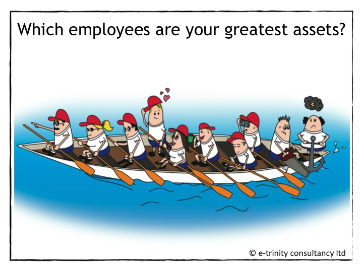 All employees are not your greatest asset